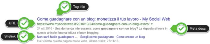 Meta description, tag title, URL nella serp