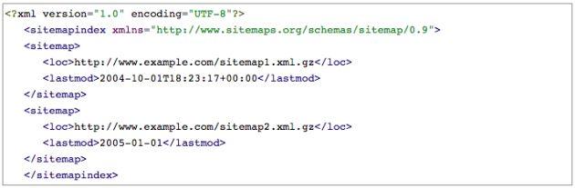 esempio sitemap