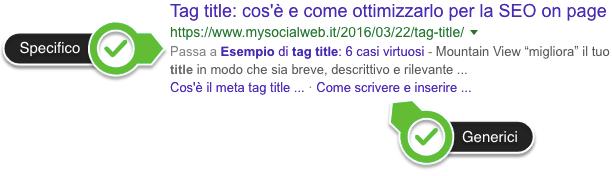 sitelink nella meta description