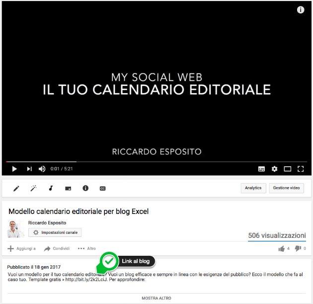 aumentare visite con YouTube