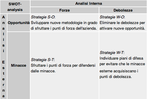 swot analysis on ecco Ecco strategic analysis ecco strategic analysis ecco a/s analysis 5 outcomes of porter's five forces 5 swot analysis 6 evaluation of alternatives 6.