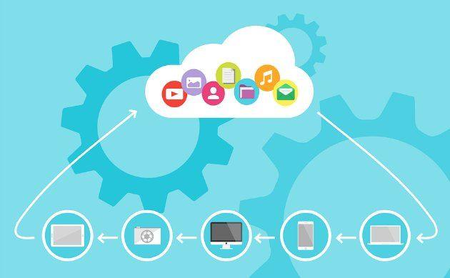 applicazioni cloud web writer