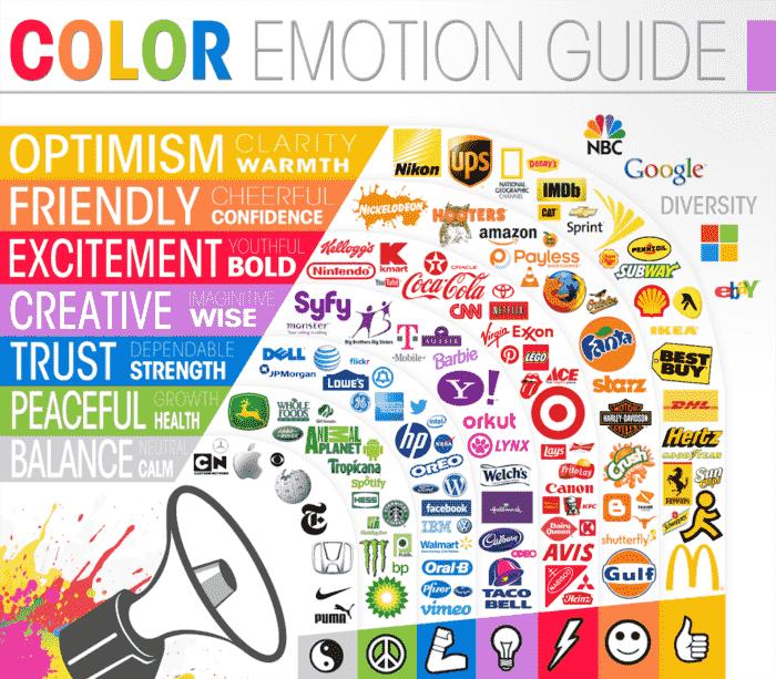 psicologia dei colori nelle landing page