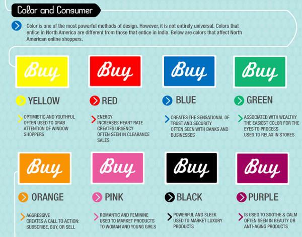 colori psicologia landing page