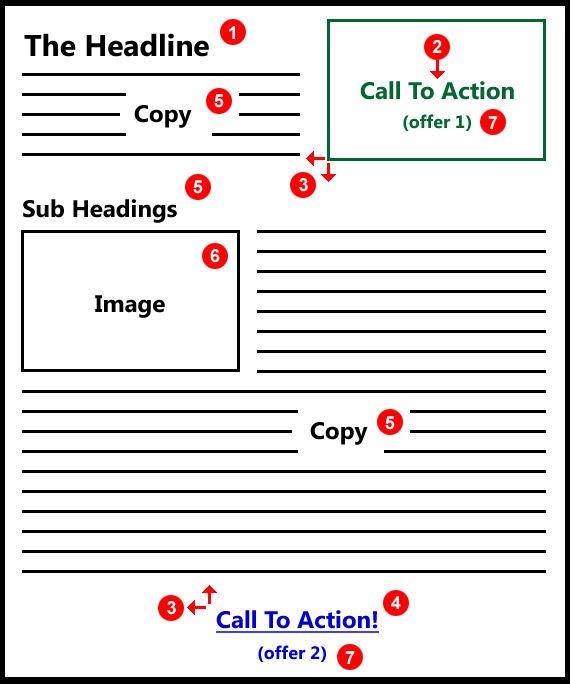 ab test copy