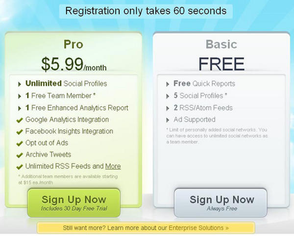 hootsuite pricing table