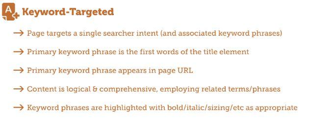 L'uso delle keyword secondo Moz.