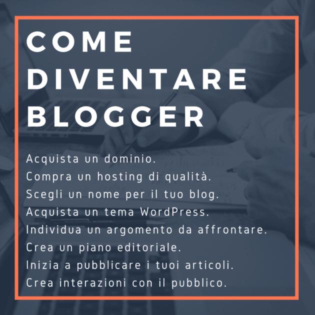Una sintesi dei consigli per diventare blogger.