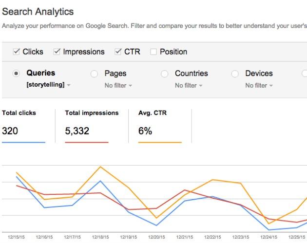 aumentare traffico al blog