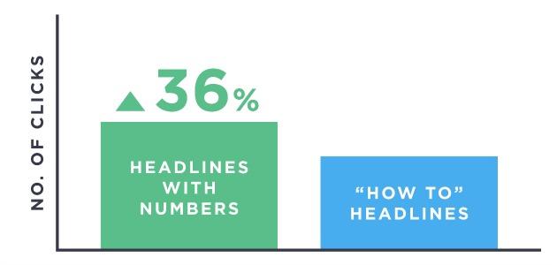 Headline - Numeri e titoli