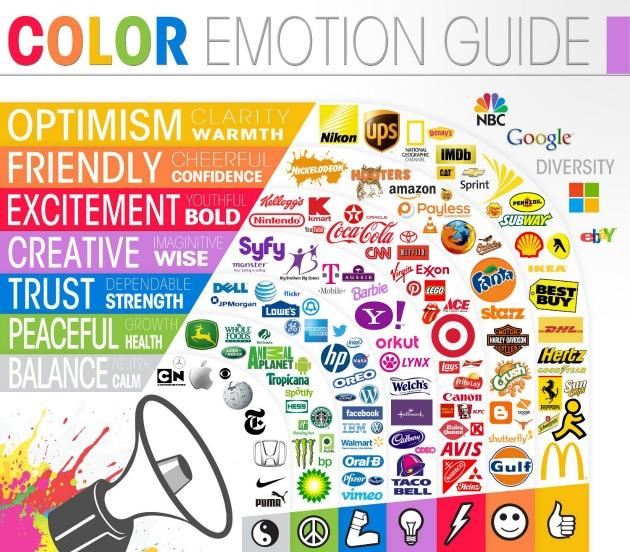 colore: scegliere le immagini