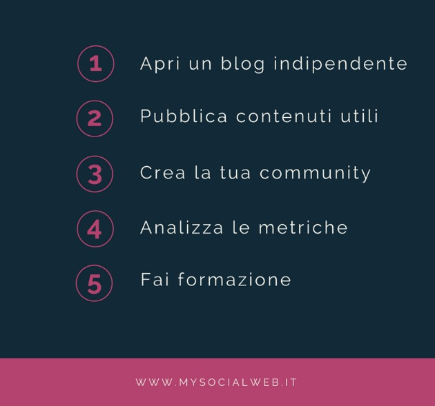 Come aprire un blog professionale