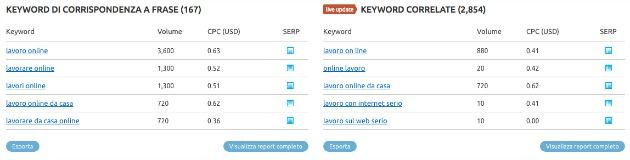 seo on page categoria