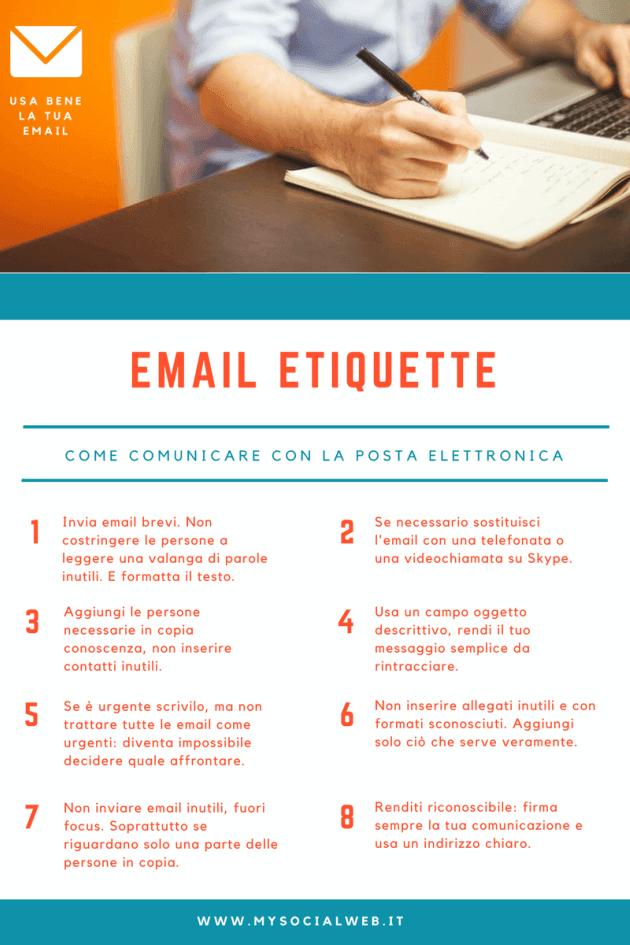 comunicazione email efficace