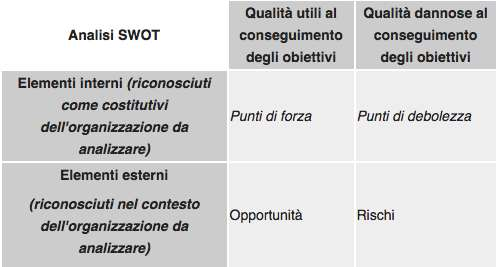 swot analysis on ecco Ecco shoes swot analysis profile additional information what is a swot  analysis it is a way of evaluating the strengths, weaknesses, opportunities, and .