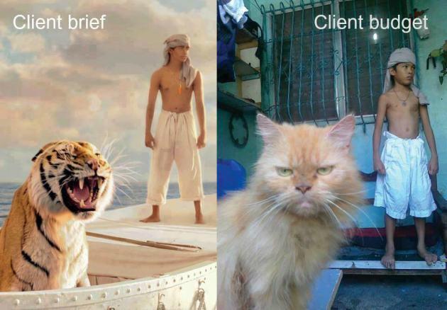 brief del cliente