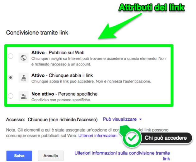condividi documenti google docs