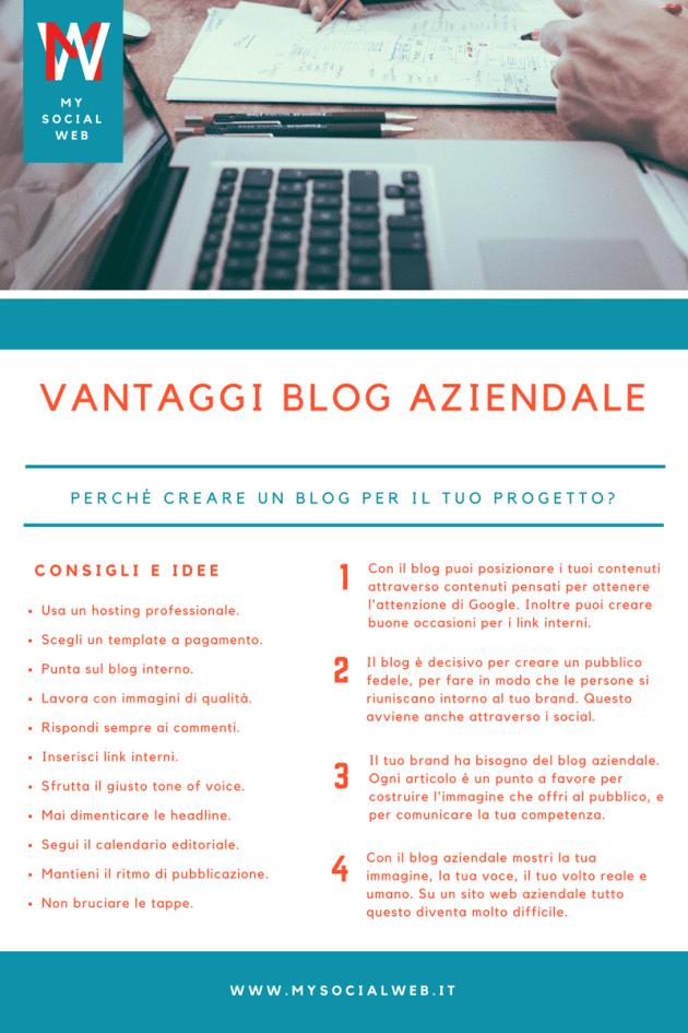 Perché creare il blog aziendale