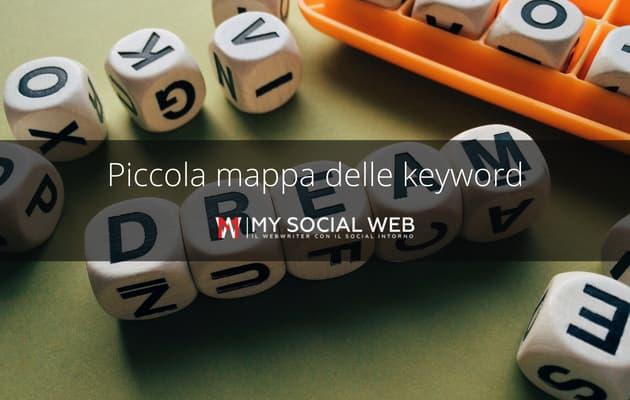 dove inserire le keyword