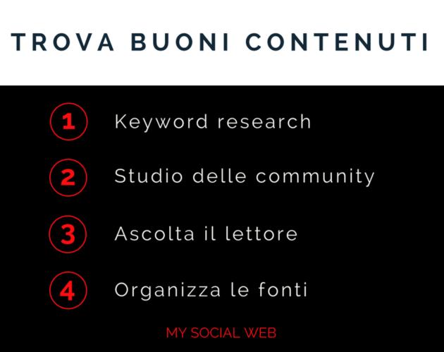 come trovare i contenuti del blog