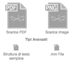 scarica mappa mentale pdf