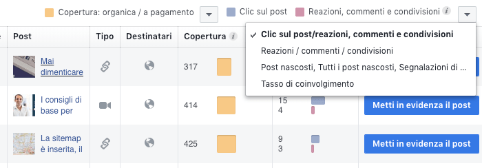 Facebook insight engagement
