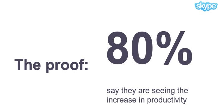 aumenta la produttività con skype