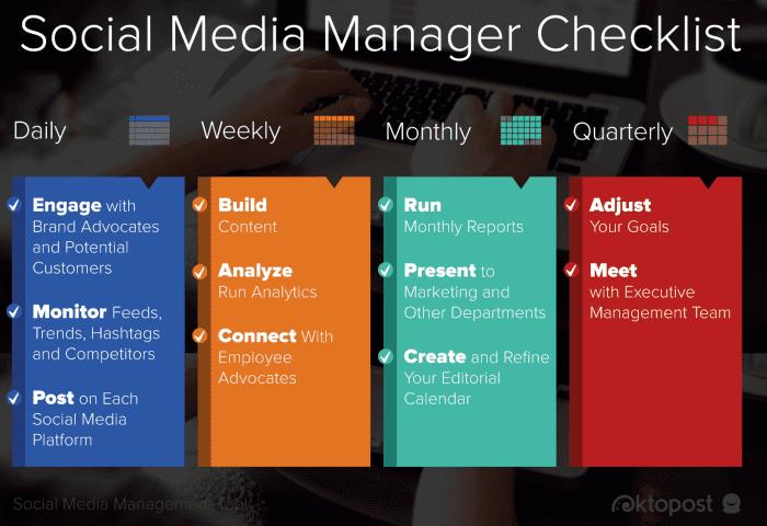 cosa fa il social media manager