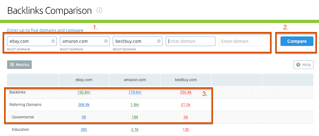 Tool SEO per fare analisi dei backlink
