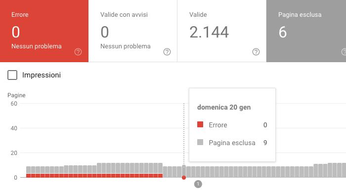 errori sitemap