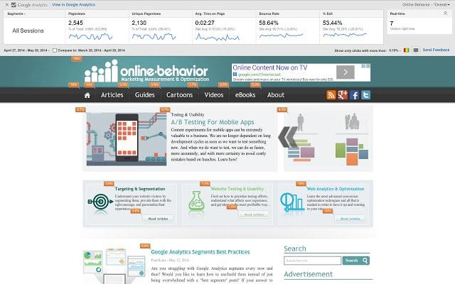 add-on analytics