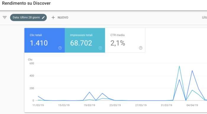 google discover e search console