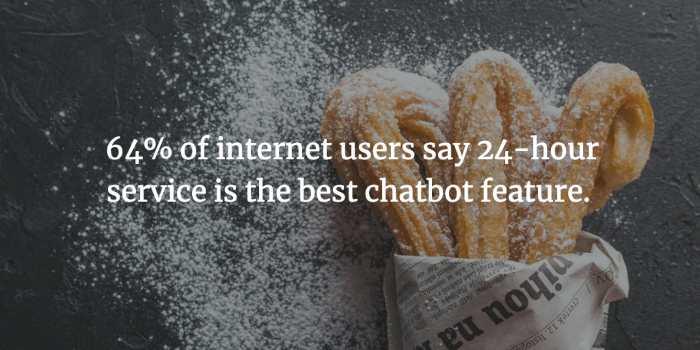 Come usare i chatbot per fare marketing
