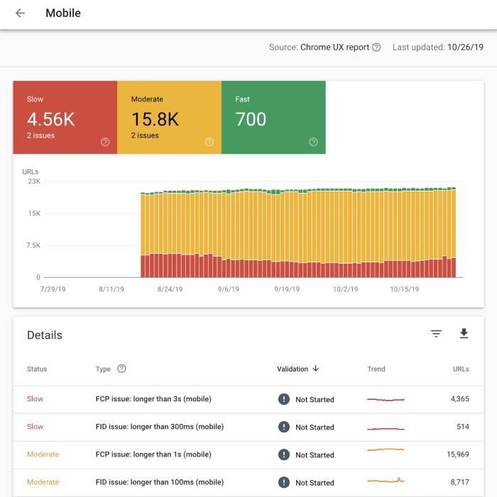 Speed report nella Search Console