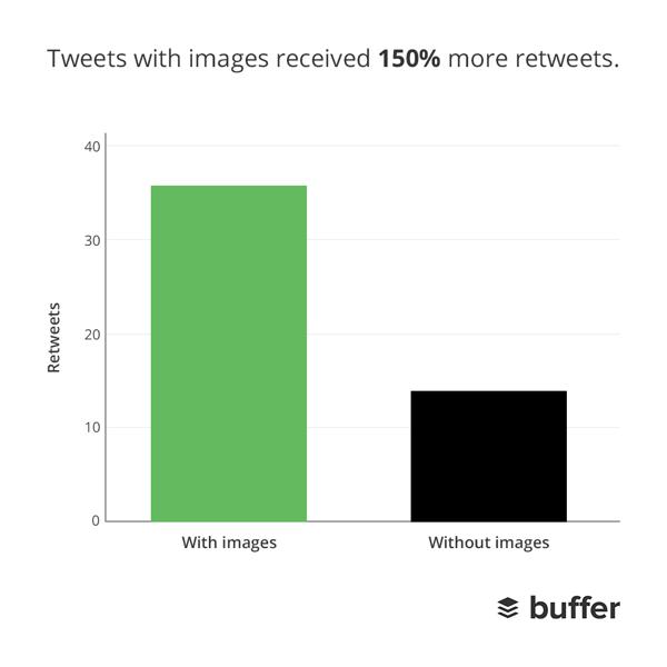 tweet con le immagini