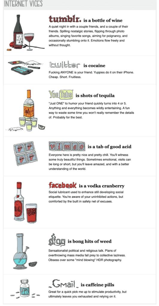 social network sono la nuova droga