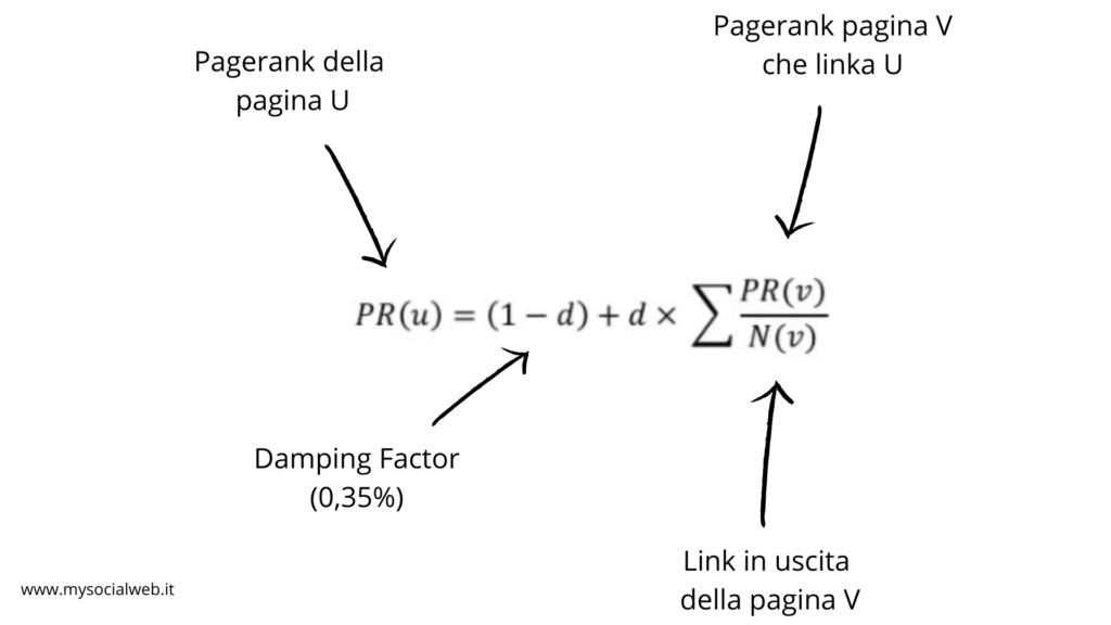 Qual è la formula matematica del pagerank