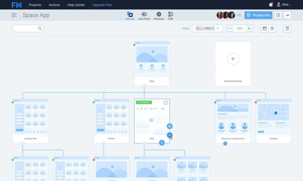 come creare sitemap con mappe mentali