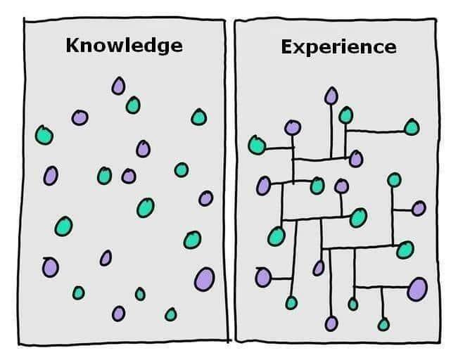 Ecco cosa significa essere freelance.